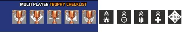trophylist